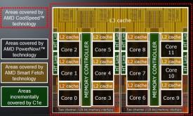 AMD lansează primul procesor cu 12 nuclee